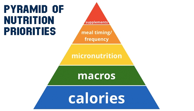BMF nutrition 3.png